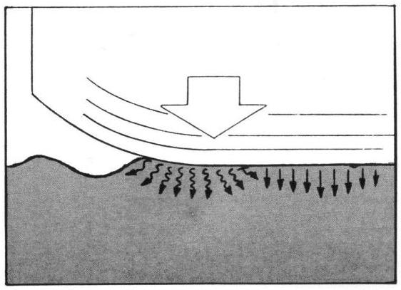 roller burnishing tools - Extrusion burnishing schematic diagram
